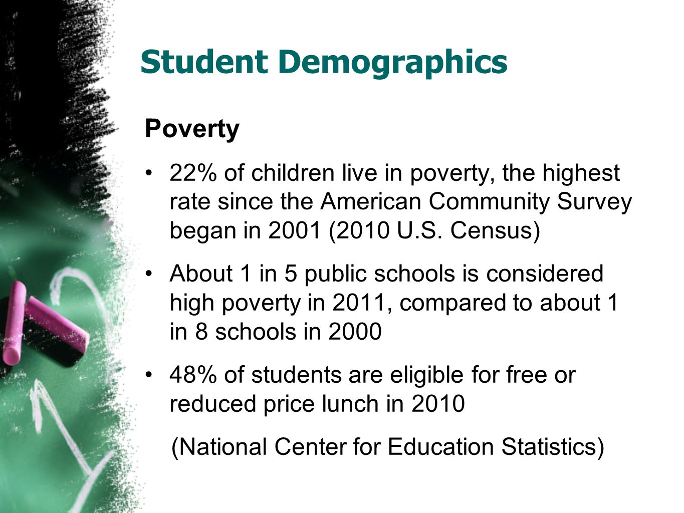 Student Demographics Poverty 22% of children live in poverty, the highest rate since the American Community Survey began in 2001 (2010 U.S.