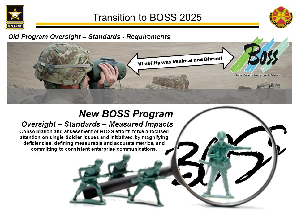 Transition to BOSS 2025 Visibility was Minimal and Distant Old Program Oversight – Standards - Requirements New BOSS Program Oversight – Standards – Measured Impacts Consolidation and assessment of BOSS efforts force a focused attention on single Soldier Issues and Initiatives by magnifying deficiencies, defining measurable and accurate metrics, and committing to consistent enterprise communications.