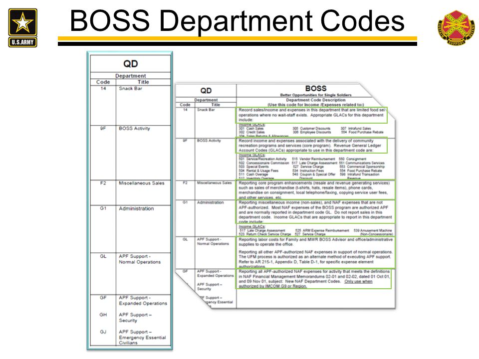 BOSS Department Codes