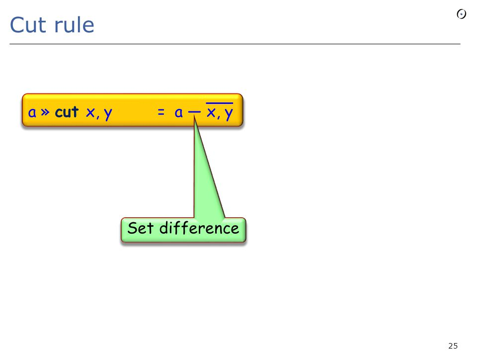 Cut rule a » cut x, y= a ― x, y 25 Set difference