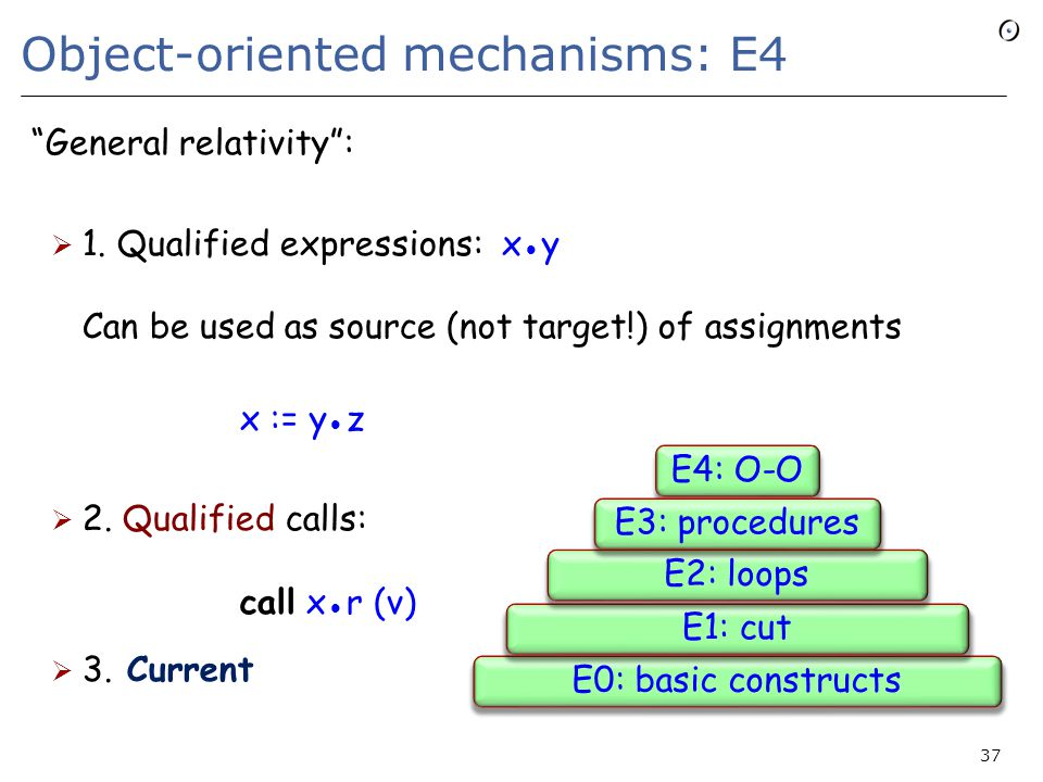 Object-oriented mechanisms: E4 General relativity :  1.