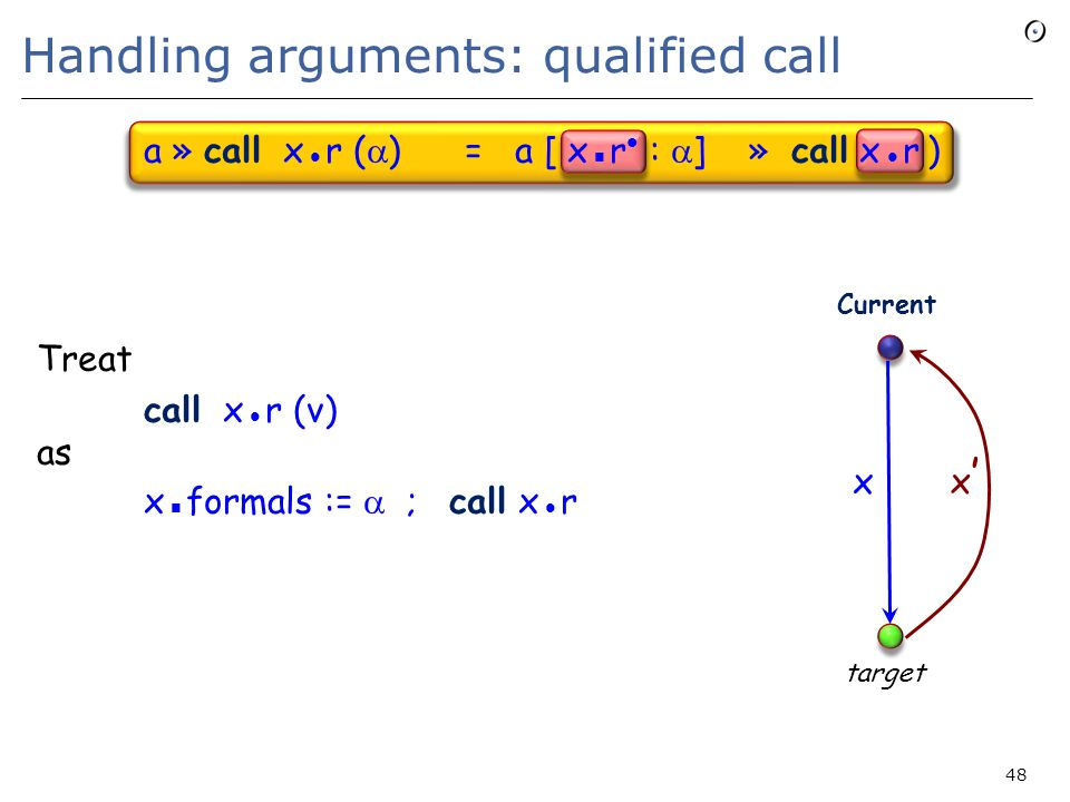 Handling arguments: qualified call a » call x r (  ) = a [ x r :  ] » call x r ) Treat call x r (v) as x formals :=  ; call x r 48 x x'x' Current target