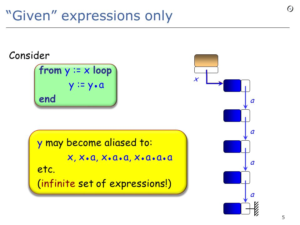 Operations on alias relations For an alias relation a in E  E, an expression x, and a set of expressions A  E, the following are alias relations: r \– A =r — E x A a / y ={z: E   (z = y)  [y, z]  a} 16  Quotient , similar to equivalence class in equivalence relation  Minus Set of all expressions