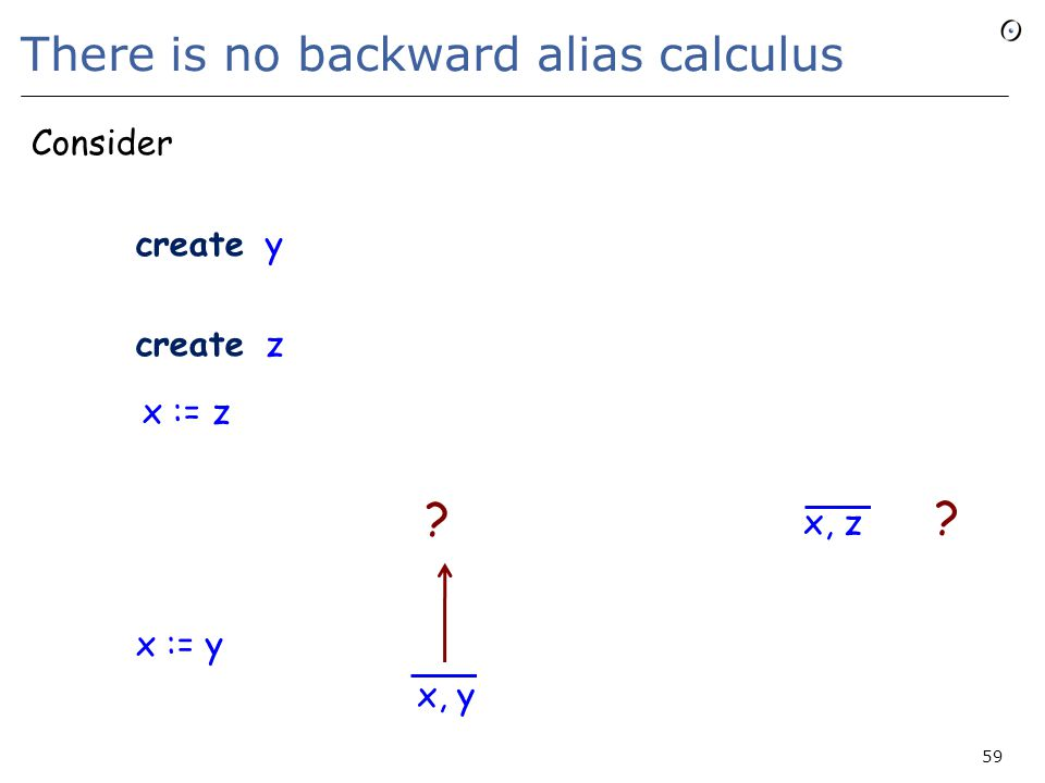 There is no backward alias calculus Consider create y create z x := y 59 x, y x := z x, z