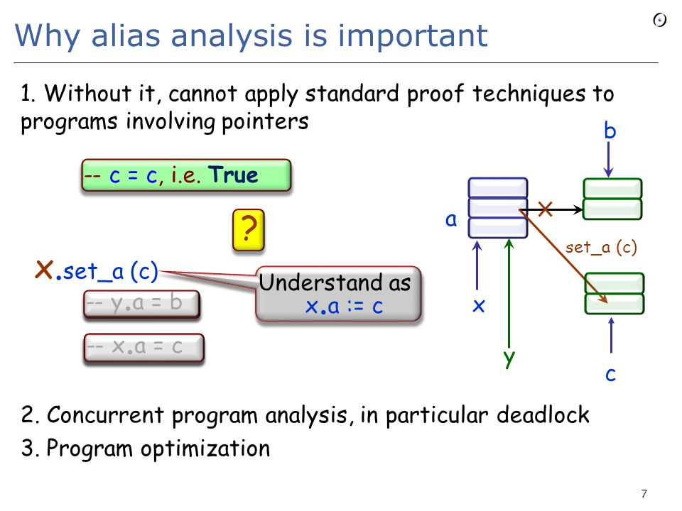 Why alias analysis is important 1.