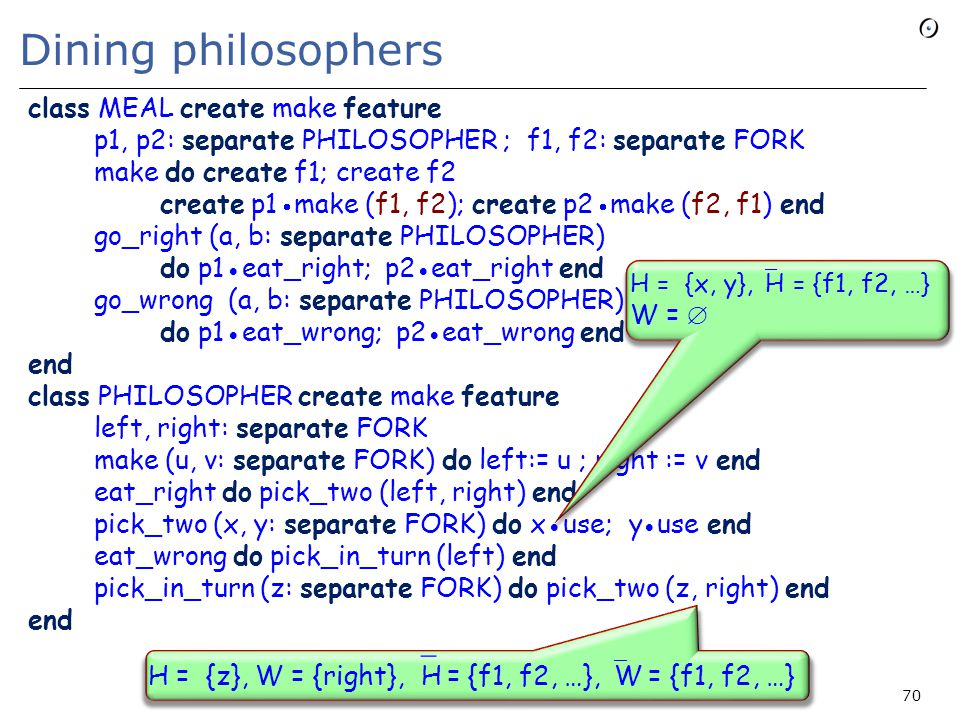 Dining philosophers class MEAL create make feature p1, p2: separate PHILOSOPHER ; f1, f2: separate FORK make do create f1; create f2 create p1  make (f1, f2); create p2  make (f2, f1) end go_right (a, b: separate PHILOSOPHER) do p1  eat_right; p2  eat_right end go_wrong (a, b: separate PHILOSOPHER) do p1  eat_wrong; p2  eat_wrong end end class PHILOSOPHER create make feature left, right: separate FORK make (u, v: separate FORK) do left:= u ; right := v end eat_right do pick_two (left, right) end pick_two (x, y: separate FORK) do x  use; y  use end eat_wrong do pick_in_turn (left) end pick_in_turn (z: separate FORK) do pick_two (z, right) end end 70 H = {x, y},  H = {f1, f2, …} W =  H = {z}, W = {right},  H = {f1, f2, …},  W = {f1, f2, …}