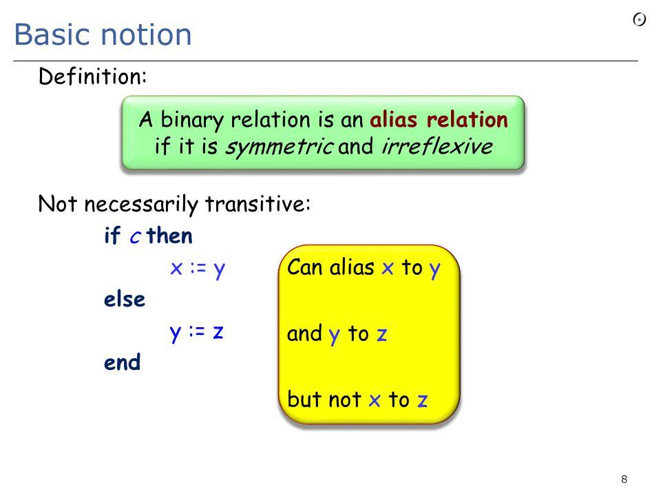 There is no backward alias calculus Consider create y create z x := y 59 x, y ? x := z x, z ?