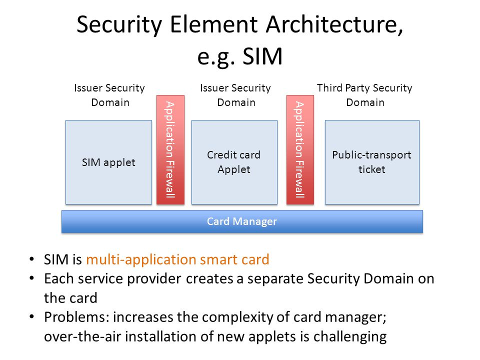 Security Element Architecture, e.g.