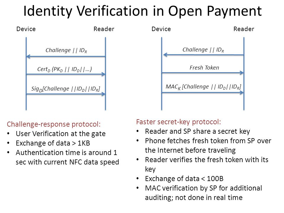 Identity Verification in Open Payment Challenge || ID R ReaderDeviceReaderDevice Cert D (PK D || ID D ||…) Sig D [Challenge ||ID D ||ID R ] Challenge || ID R Fresh Token MAC K [Challenge || ID D ||ID R ] Challenge-response protocol: User Verification at the gate Exchange of data > 1KB Authentication time is around 1 sec with current NFC data speed Faster secret-key protocol: Reader and SP share a secret key Phone fetches fresh token from SP over the Internet before traveling Reader verifies the fresh token with its key Exchange of data < 100B MAC verification by SP for additional auditing; not done in real time