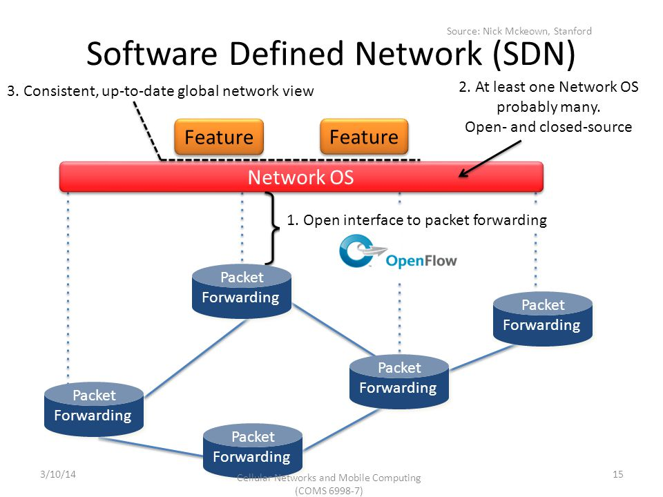 Feature Network OS 1. Open interface to packet forwarding 3. Consistent, up-to-date global network view 2. At least one Network OS probably many. Open