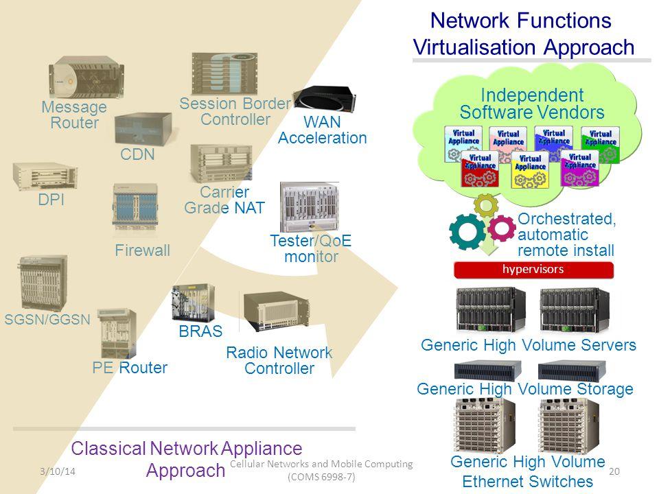 Independent Software Vendors BRAS Firewall DPI CDN Tester/QoE monitor WAN Acceleration Message Router Radio Network Controller Carrier Grade NAT Sessi