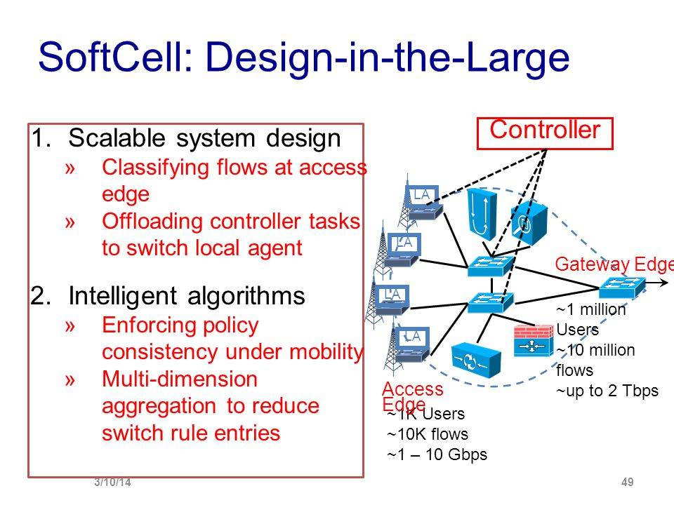 SoftCell: Design-in-the-Large 1. Scalable system design  Classifying flows at access edge  Offloading controller tasks to switch local agent 2. Inte