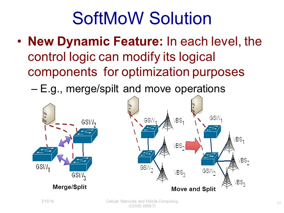 New Dynamic Feature: In each level, the control logic can modify its logical components for optimization purposes –E.g., merge/spilt and move operatio