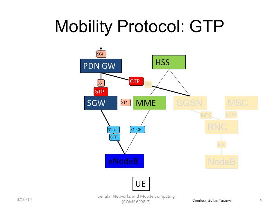 Mobility Protocol: GTP SGW PDN GW S5 eNodeB S1-CP MME S1-U S11 SGi HSS MSC RNC IuCS NodeB Iub SGSN IuPS GTP UE GTP Gn Courtesy: Zoltán Turányi 3/10/14