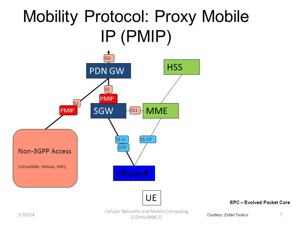 Mobility Protocol: Proxy Mobile IP (PMIP) SGW PDN GW S5 eNodeB S1-CP MME S1-U S11 SGi HSS GTP UE PMIP EPC – Evolved Packet Core Non-3GPP Access (cdma2