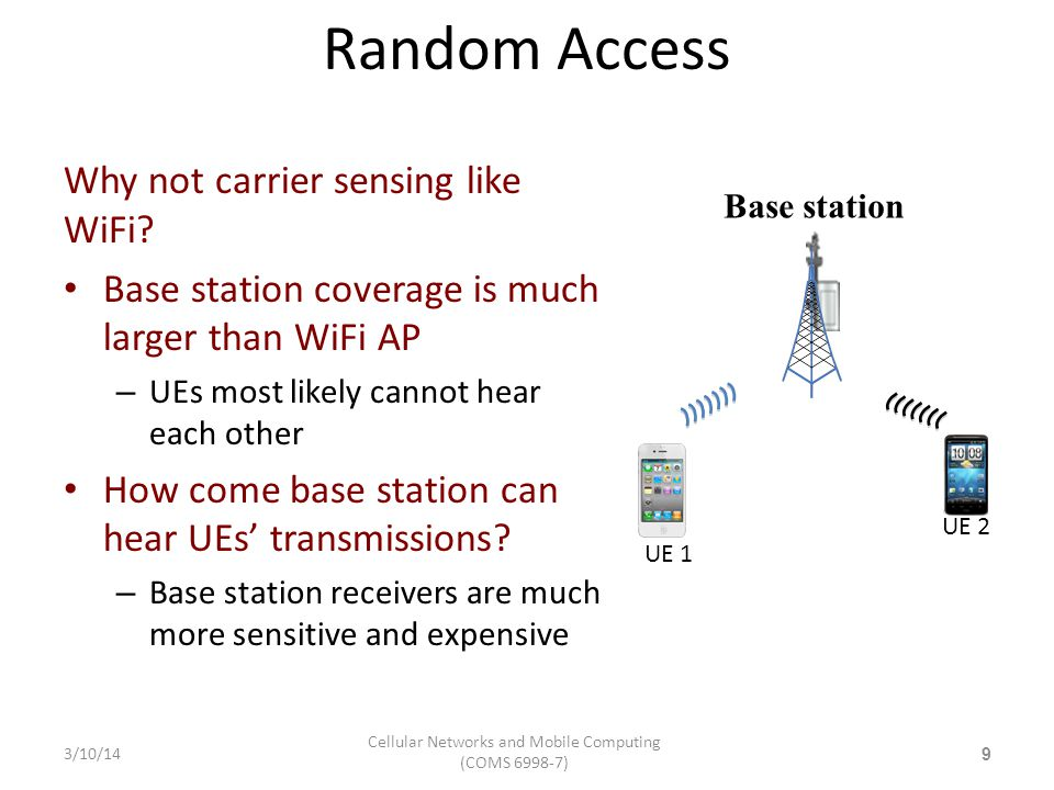 Base station Random Access UE 2 UE 1 Why not carrier sensing like WiFi? Base station coverage is much larger than WiFi AP – UEs most likely cannot hea