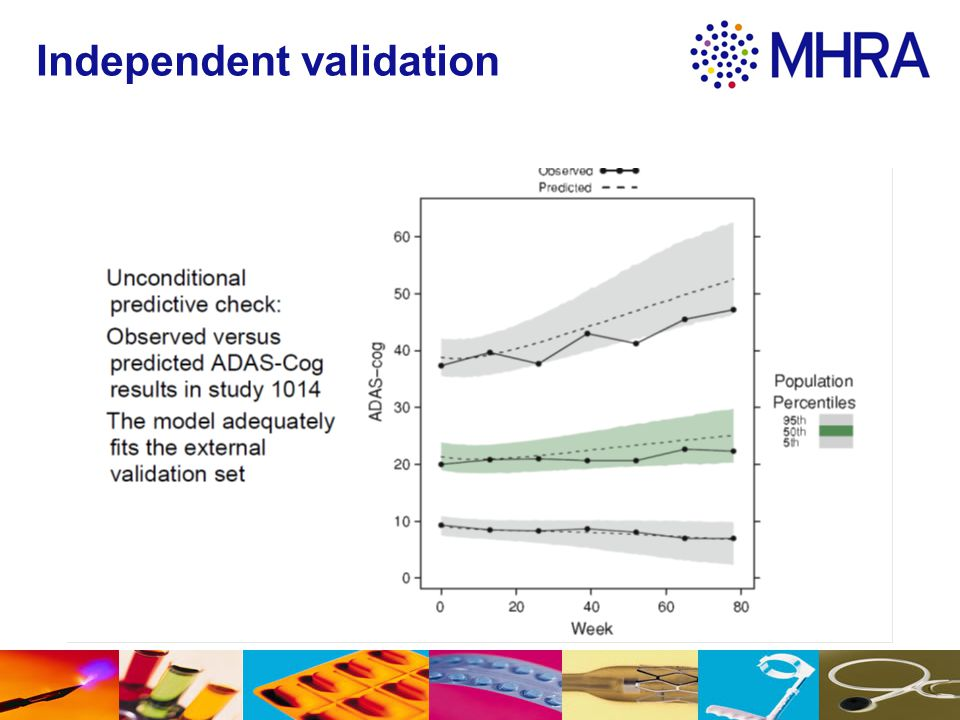 Independent validation