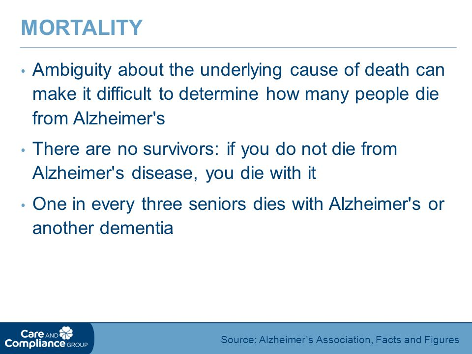 Ambiguity about the underlying cause of death can make it difficult to determine how many people die from Alzheimer s There are no survivors: if you do not die from Alzheimer s disease, you die with it One in every three seniors dies with Alzheimer s or another dementia MORTALITY Source: Alzheimer's Association, Facts and Figures