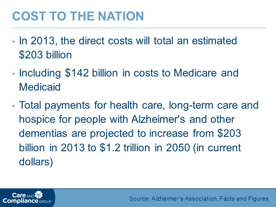 In 2013, the direct costs will total an estimated $203 billion Including $142 billion in costs to Medicare and Medicaid Total payments for health care, long-term care and hospice for people with Alzheimer s and other dementias are projected to increase from $203 billion in 2013 to $1.2 trillion in 2050 (in current dollars) COST TO THE NATION Source: Alzheimer's Association, Facts and Figures
