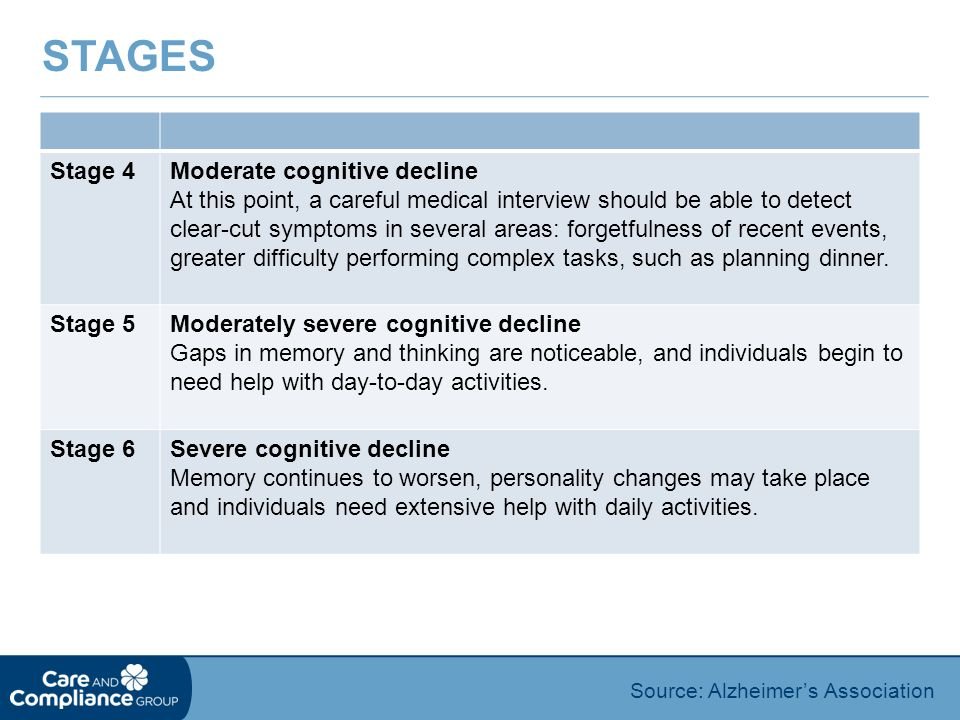 STAGES Source: Alzheimer's Association Stage 4Moderate cognitive decline At this point, a careful medical interview should be able to detect clear-cut symptoms in several areas: forgetfulness of recent events, greater difficulty performing complex tasks, such as planning dinner.