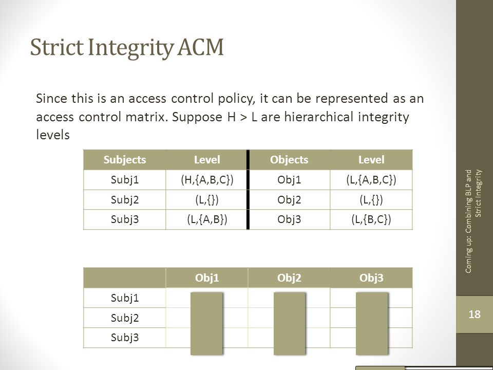 Strict Integrity ACM Since this is an access control policy, it can be represented as an access control matrix. Suppose H > L are hierarchical integri