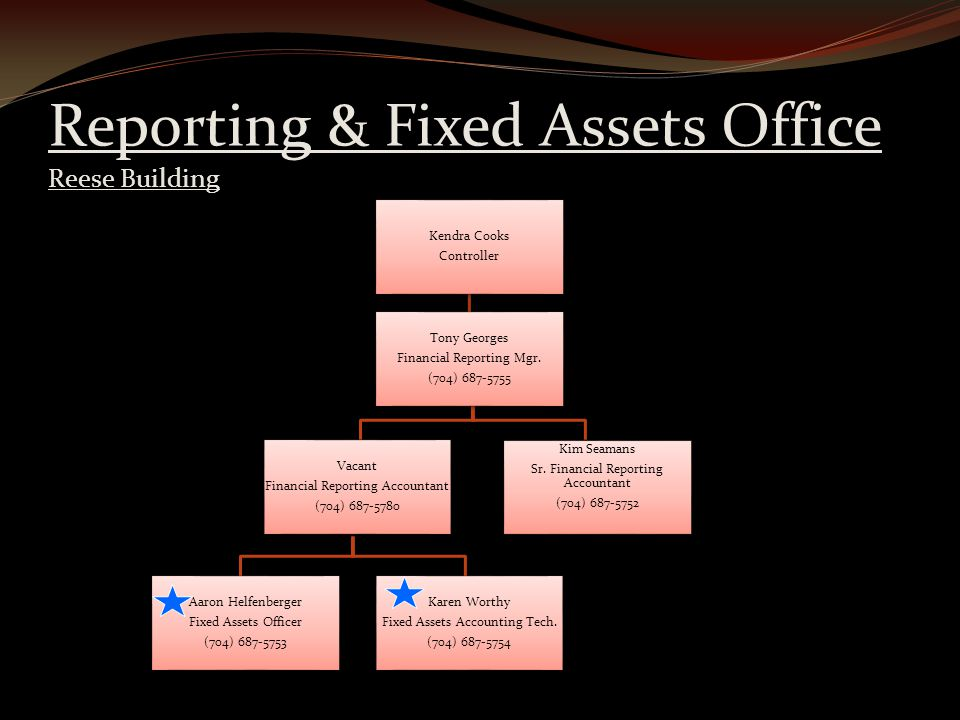 Reporting & Fixed Assets Office Reese Building Kendra Cooks Controller Kendra Cooks Controller Tony Georges Financial Reporting Mgr.