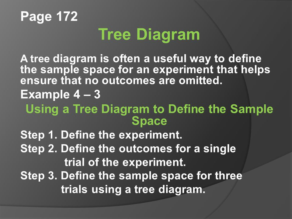 Page 172 Tree Diagram A tree diagram is often a useful way to define the sample space for an experiment that helps ensure that no outcomes are omitted.