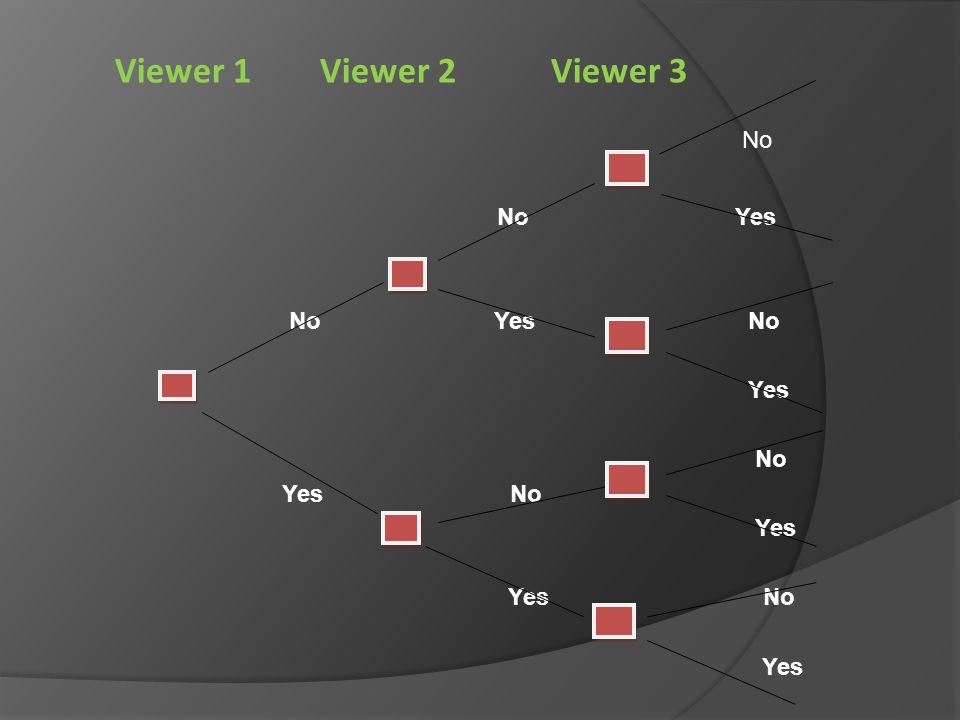 No No Yes No Yes No Yes No Yes No Yes Yes No Yes Viewer 1 Viewer 2 Viewer 3