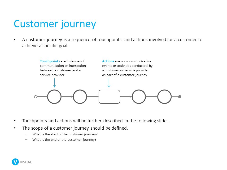 VISUAL Customer journey A customer journey is a sequence of touchpoints and actions involved for a customer to achieve a specific goal.