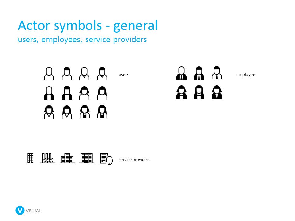 VISUAL Actor symbols - general users, employees, service providers employees users service providers