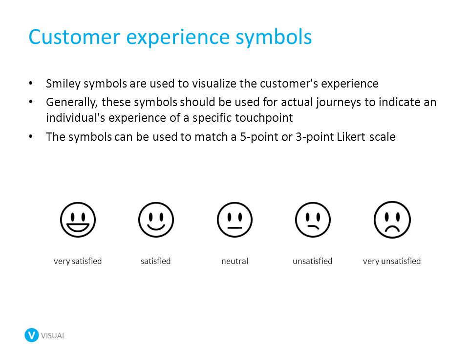 VISUAL Customer experience symbols Smiley symbols are used to visualize the customer s experience Generally, these symbols should be used for actual journeys to indicate an individual s experience of a specific touchpoint The symbols can be used to match a 5-point or 3-point Likert scale very satisfiedsatisfiedneutralvery unsatisfiedunsatisfied