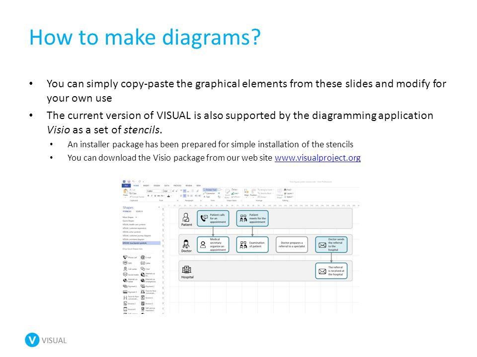VISUAL How to make diagrams.