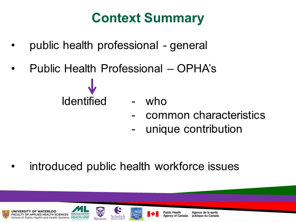 TOPHC – April, 1, 2014 public health professional - general Context Summary Public Health Professional – OPHA's Identified-who -common characteristics -unique contribution introduced public health workforce issues
