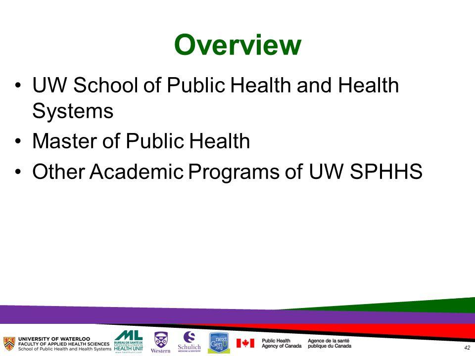 TOPHC – April, 1, 2014 Overview UW School of Public Health and Health Systems Master of Public Health Other Academic Programs of UW SPHHS 42