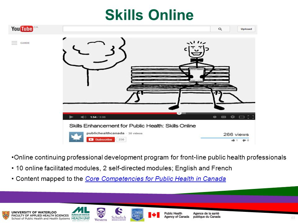 TOPHC – April, 1, 2014 65 Online continuing professional development program for front-line public health professionals 10 online facilitated modules, 2 self-directed modules; English and French Content mapped to the Core Competencies for Public Health in CanadaCore Competencies for Public Health in Canada Skills Online