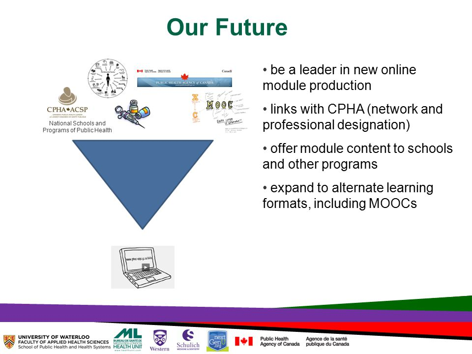 TOPHC – April, 1, 2014 Our Future 78 National Schools and Programs of Public Health be a leader in new online module production links with CPHA (network and professional designation) offer module content to schools and other programs expand to alternate learning formats, including MOOCs