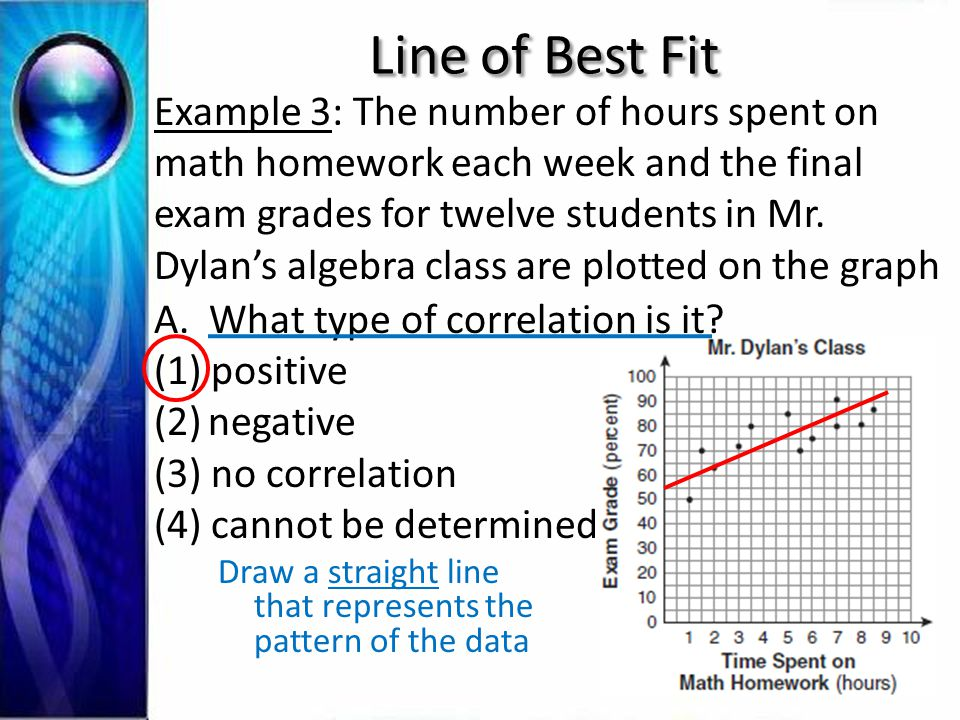 Line of Best Fit Example 3: The number of hours spent on math homework each week and the final exam grades for twelve students in Mr. Dylan's algebra
