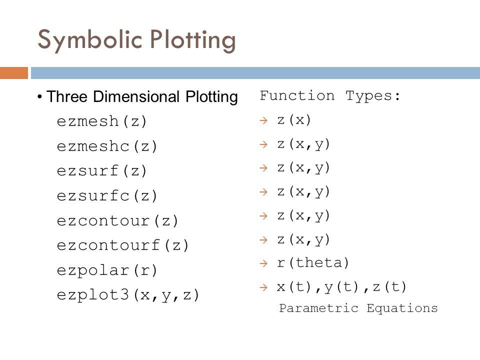 Symbolic Plotting ezmesh(z) ezmeshc(z) ezsurf(z) ezsurfc(z) ezcontour(z) ezcontourf(z) ezpolar(r) ezplot3(x,y,z) Function Types:  z(x)  z(x,y)  r(theta)  x(t),y(t),z(t) Parametric Equations Three Dimensional Plotting