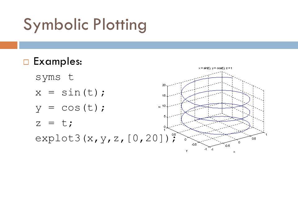 Symbolic Plotting  Examples: syms t x = sin(t); y = cos(t); z = t; explot3(x,y,z,[0,20]);