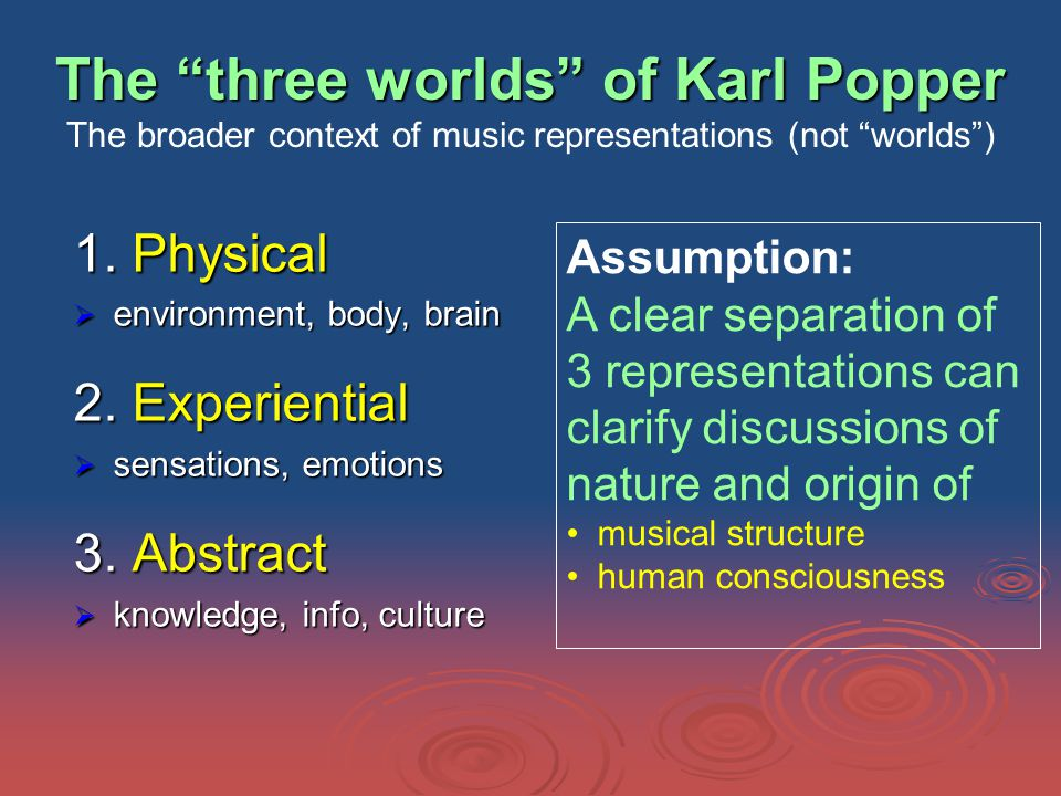 The three worlds of Karl Popper The three worlds of Karl Popper The broader context of music representations (not worlds ) 1.