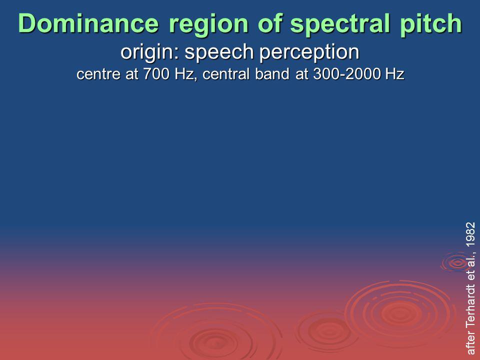 Dominance region of spectral pitch origin: speech perception centre at 700 Hz, central band at 300-2000 Hz after Terhardt et al., 1982