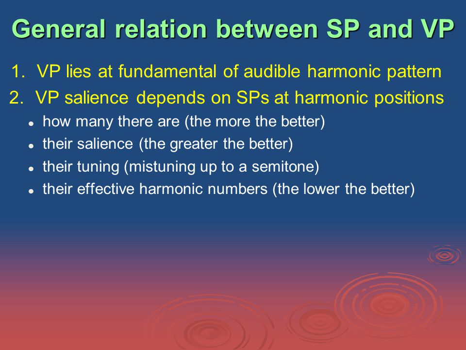 General relation between SP and VP 1. 1.VP lies at fundamental of audible harmonic pattern 2.