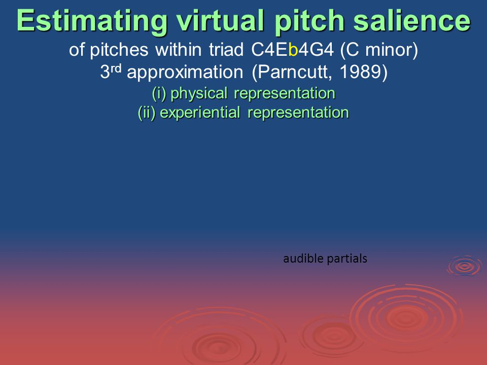 Estimating virtual pitch salience (i) physical representation (ii) experiential representation Estimating virtual pitch salience of pitches within triad C4Eb4G4 (C minor) 3 rd approximation (Parncutt, 1989) (i) physical representation (ii) experiential representation audible partials