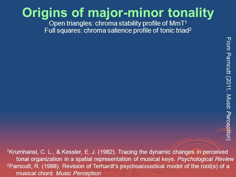 Origins of major-minor tonality Open triangles: chroma stability profile of MmT 1 Full squares: chroma salience profile of tonic triad 2 1 Krumhansl, C.