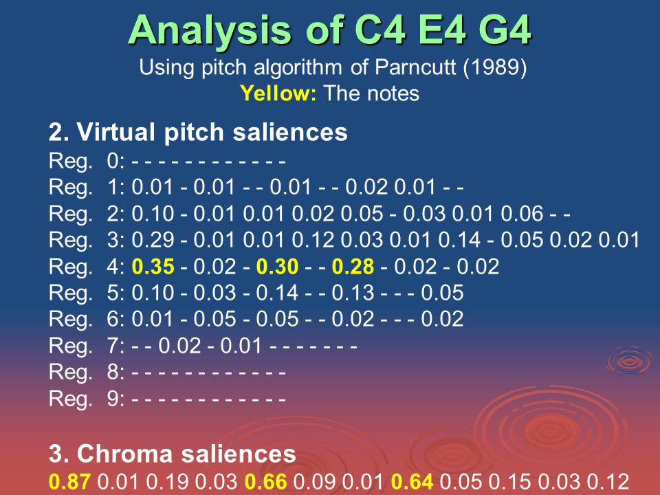 Analysis of C4 E4 G4 Analysis of C4 E4 G4 Using pitch algorithm of Parncutt (1989) Yellow: The notes 2.