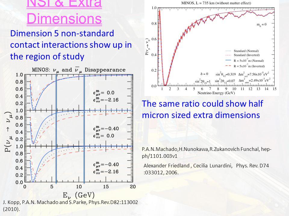 NSI & Extra Dimensions J. Kopp, P.A.N. Machado and S.Parke, Phys.Rev.D82:113002 (2010). Alexander Friedland, Cecilia Lunardini, Phys. Rev. D74 :033012