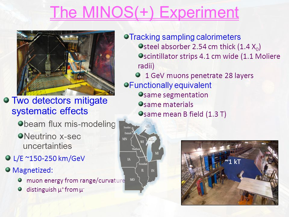 The MINOS(+) Experiment Two detectors mitigate systematic effects beam flux mis-modeling Neutrino x-sec uncertainties L/E ~150-250 km/GeV Magnetized: