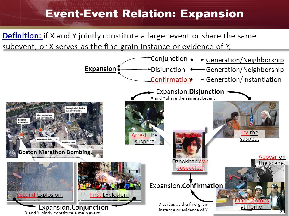 Event-Event Relation: Expansion Definition: if X and Y jointly constitute a larger event or share the same subevent, or X serves as the fine-grain ins