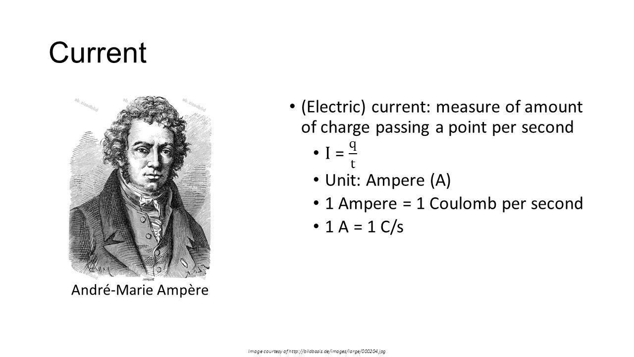 Current André-Marie Ampère Image courtesy of http://bildbasis.de/images/large/000204.jpg