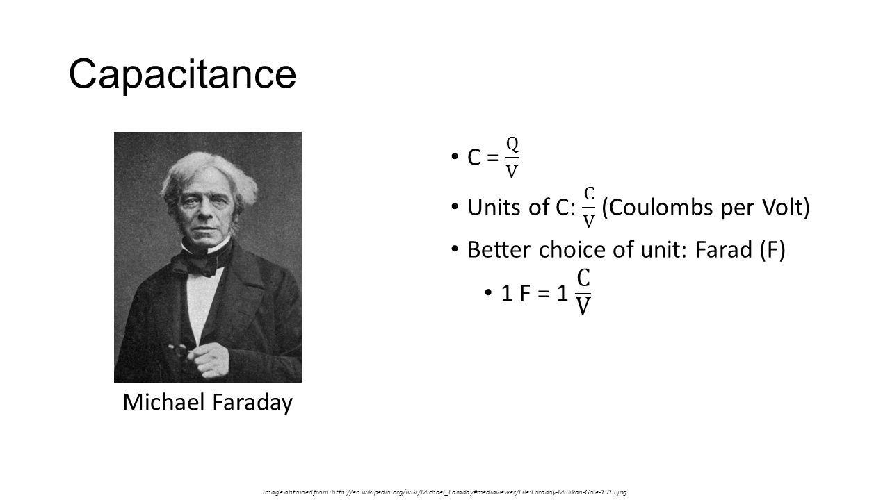 Image obtained from: http://en.wikipedia.org/wiki/Michael_Faraday#mediaviewer/File:Faraday-Millikan-Gale-1913.jpg Michael Faraday